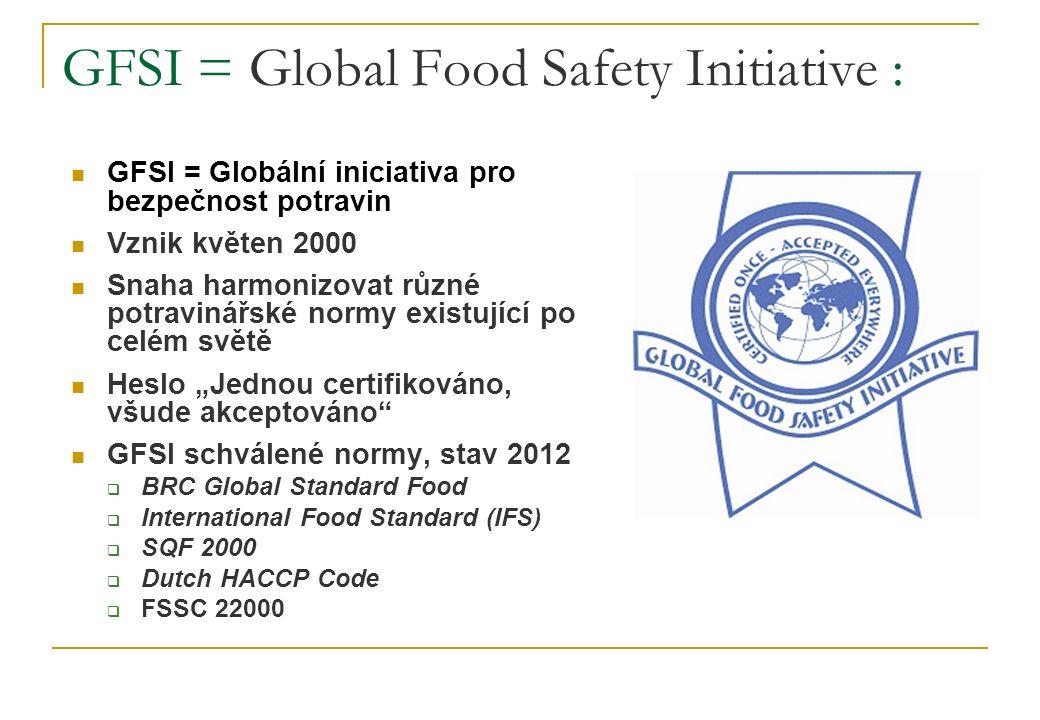 GFSI = Global Food Safety Initiative : GFSI = Globální iniciativa pro bezpečnost potravin Vznik květen 2000 Snaha harmonizovat různé potravinářské nor