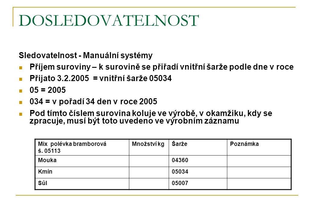 DOSLEDOVATELNOST Sledovatelnost - Manuální systémy Příjem suroviny – k surovině se přiřadí vnitřní šarže podle dne v roce Přijato 3.2.2005 = vnitřní š