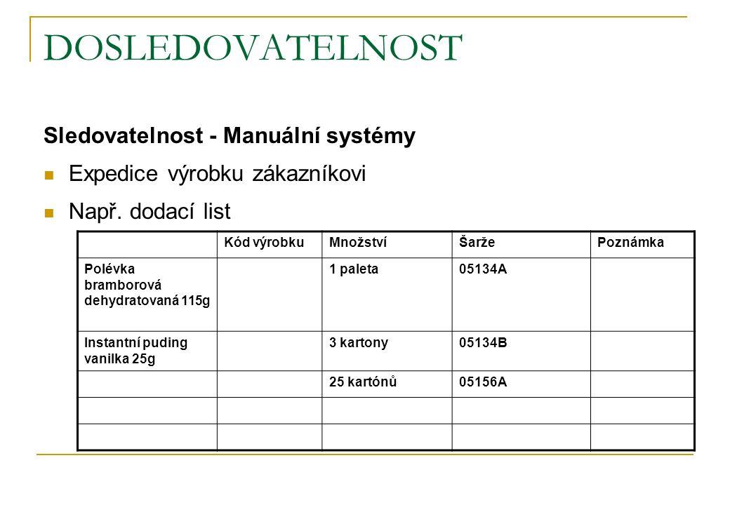 DOSLEDOVATELNOST Sledovatelnost - Manuální systémy Expedice výrobku zákazníkovi Např. dodací list Kód výrobkuMnožstvíŠaržePoznámka Polévka bramborová