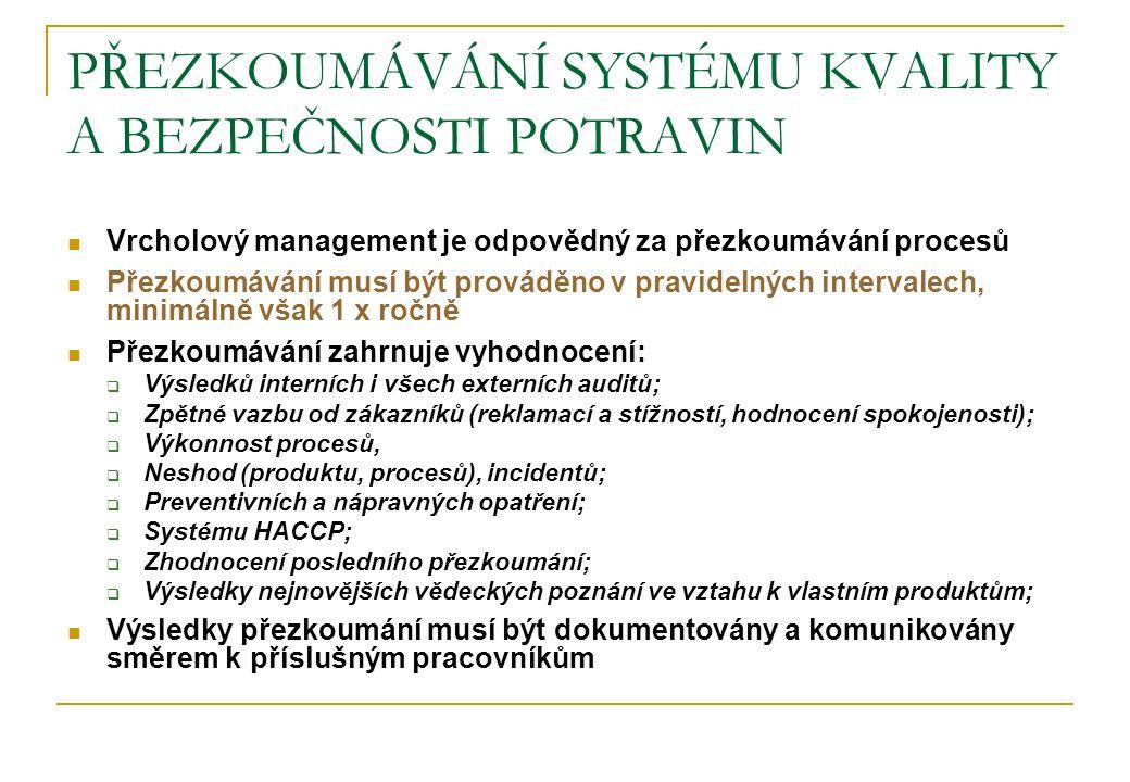 PŘEZKOUMÁVÁNÍ SYSTÉMU KVALITY A BEZPEČNOSTI POTRAVIN Vrcholový management je odpovědný za přezkoumávání procesů Přezkoumávání musí být prováděno v pra