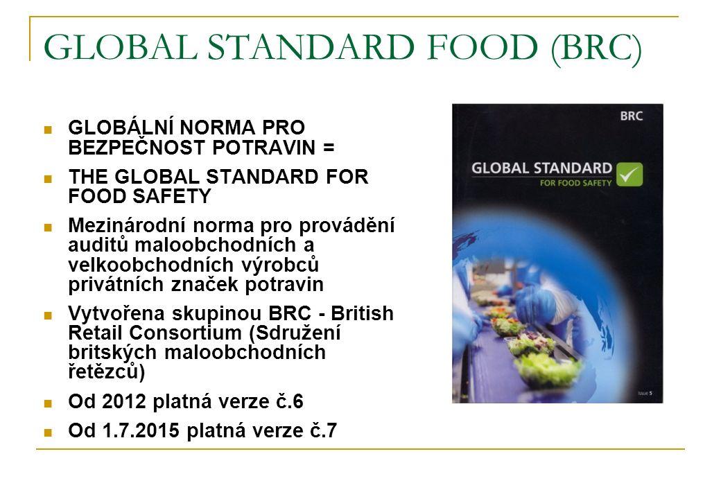 GLOBAL STANDARD FOOD (BRC) GLOBÁLNÍ NORMA PRO BEZPEČNOST POTRAVIN = THE GLOBAL STANDARD FOR FOOD SAFETY Mezinárodní norma pro provádění auditů maloobc