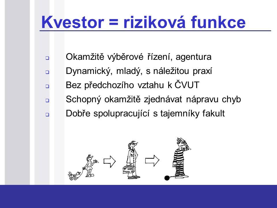  Okamžitě výběrové řízení, agentura  Dynamický, mladý, s náležitou praxí  Bez předchozího vztahu k ČVUT  Schopný okamžitě zjednávat nápravu chyb 