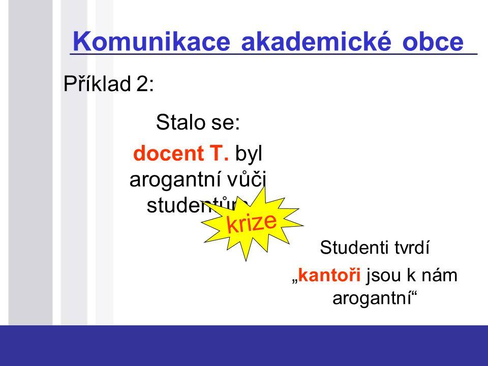 Komunikace akademické obce Stalo se: docent T.