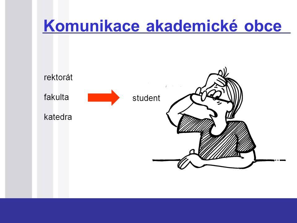 Komunikace akademické obce rektorát fakulta katedra student