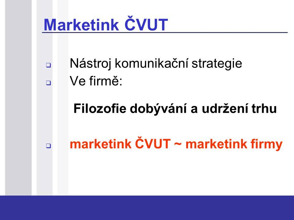 Marketink ČVUT  Nástroj komunikační strategie  Ve firmě: Filozofie dobývání a udržení trhu  marketink ČVUT ~ marketink firmy