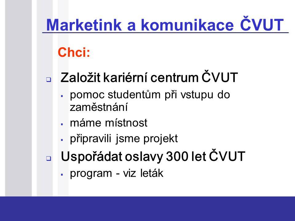 Marketink a komunikace ČVUT  Založit kariérní centrum ČVUT  pomoc studentům při vstupu do zaměstnání  máme místnost  připravili jsme projekt  Uspořádat oslavy 300 let ČVUT  program - viz leták Chci: