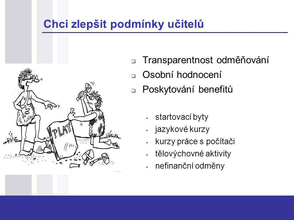 Chci zlepšit podmínky učitelů  Transparentnost odměňování  Osobní hodnocení  Poskytování benefitů  startovací byty  jazykové kurzy  kurzy práce s počítači  tělovýchovné aktivity  nefinanční odměny