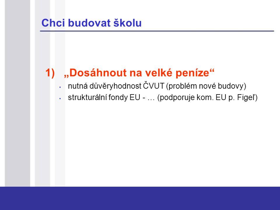 """Chci budovat školu 1) """"Dosáhnout na velké peníze""""  nutná důvěryhodnost ČVUT (problém nové budovy)  strukturální fondy EU - … (podporuje kom. EU p. F"""