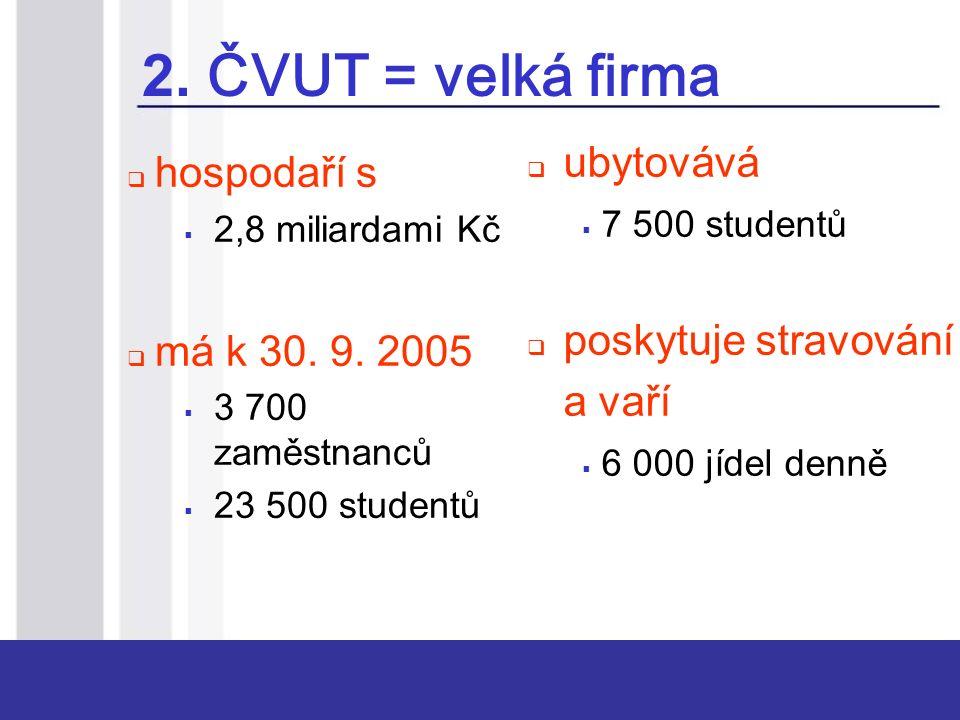 2. ČVUT = velká firma  hospodaří s  2,8 miliardami Kč  má k 30. 9. 2005  3 700 zaměstnanců  23 500 studentů  ubytovává  7 500 studentů  poskyt