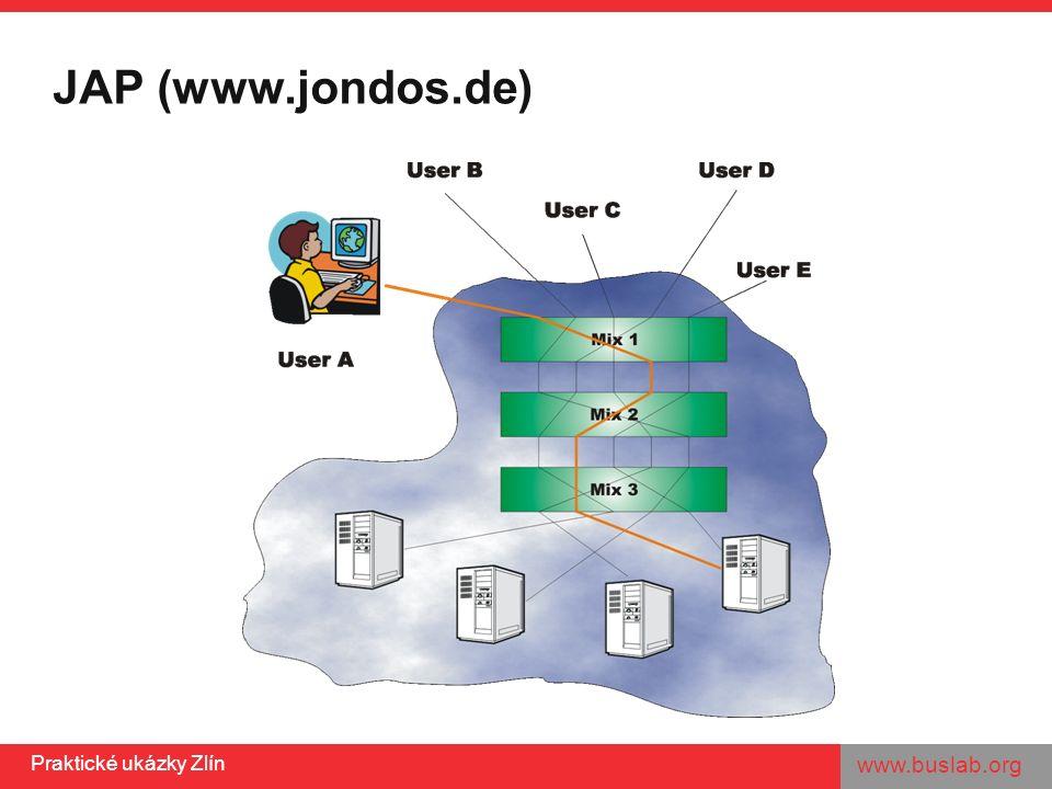 www.buslab.org Praktické ukázky Zlín JAP – praktické cvičení 1.Instalace JAP proxy 2.Spuštění upravené verze Firefoxu nebo nastavení 3.Vypnutí/zapnutí anonymního brouzdání 4.Test IP na www.whatismyip.com