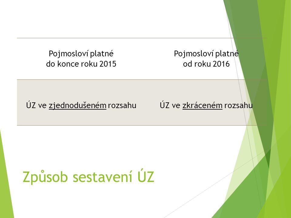 Způsob sestavení ÚZ Pojmosloví platné do konce roku 2015 Pojmosloví platné od roku 2016 ÚZ ve zjednodušeném rozsahu ÚZ ve zkráceném rozsahu