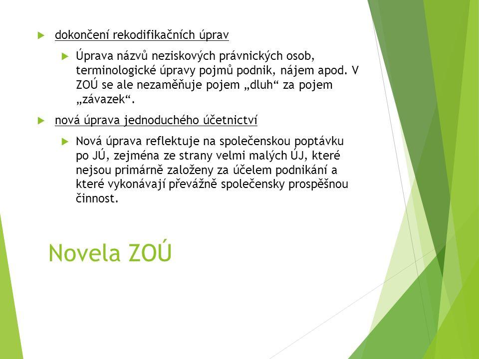 zveřejňování Zveřejnění účetní závěrky za rok 2014 (přechodná ustanovení zákona č.