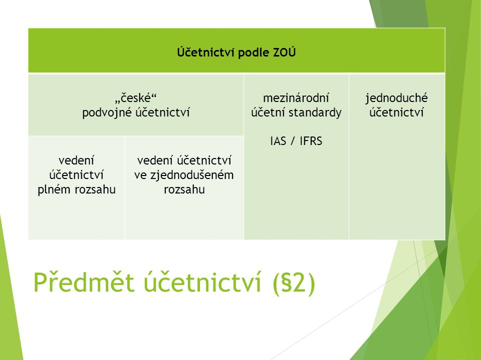 """Předmět účetnictví (§2) Účetnictví podle ZOÚ """"české"""" podvojné účetnictví mezinárodní účetní standardy IAS / IFRS jednoduché účetnictví vedení účetnict"""