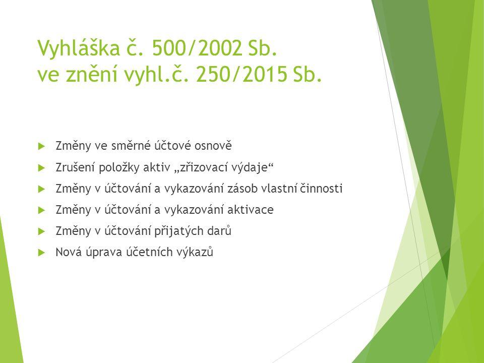 Vyhláška č. 500/2002 Sb. ve znění vyhl.č. 250/2015 Sb.