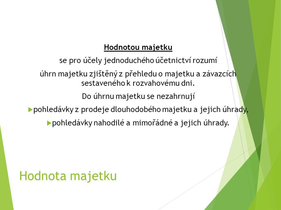 Povinnost auditu ÚZ středních ÚJ Sledovaný ukazatel Hraniční hodnoty pro střední účetní jednotky Stav k rozvahovému dni 31.