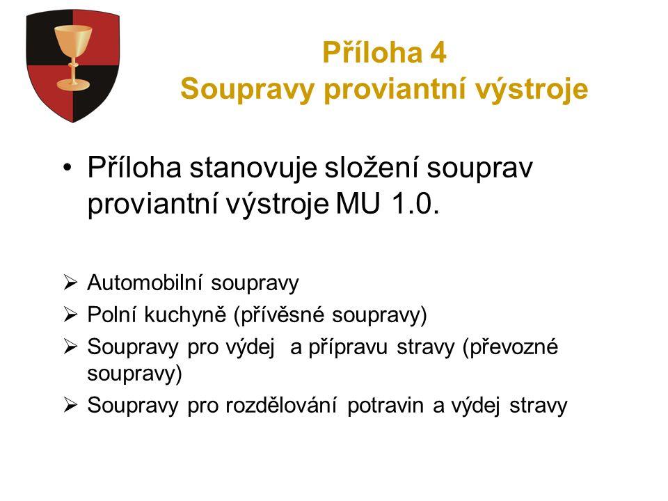 Příloha 4 Soupravy proviantní výstroje Příloha stanovuje složení souprav proviantní výstroje MU 1.0.