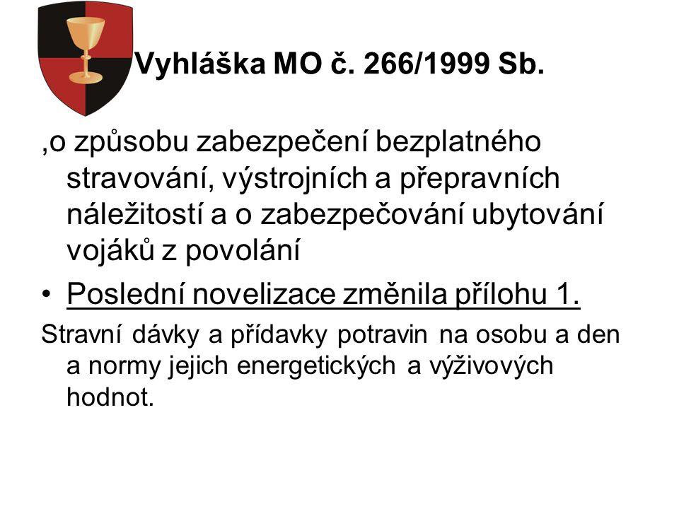 Vyhláška MO č.