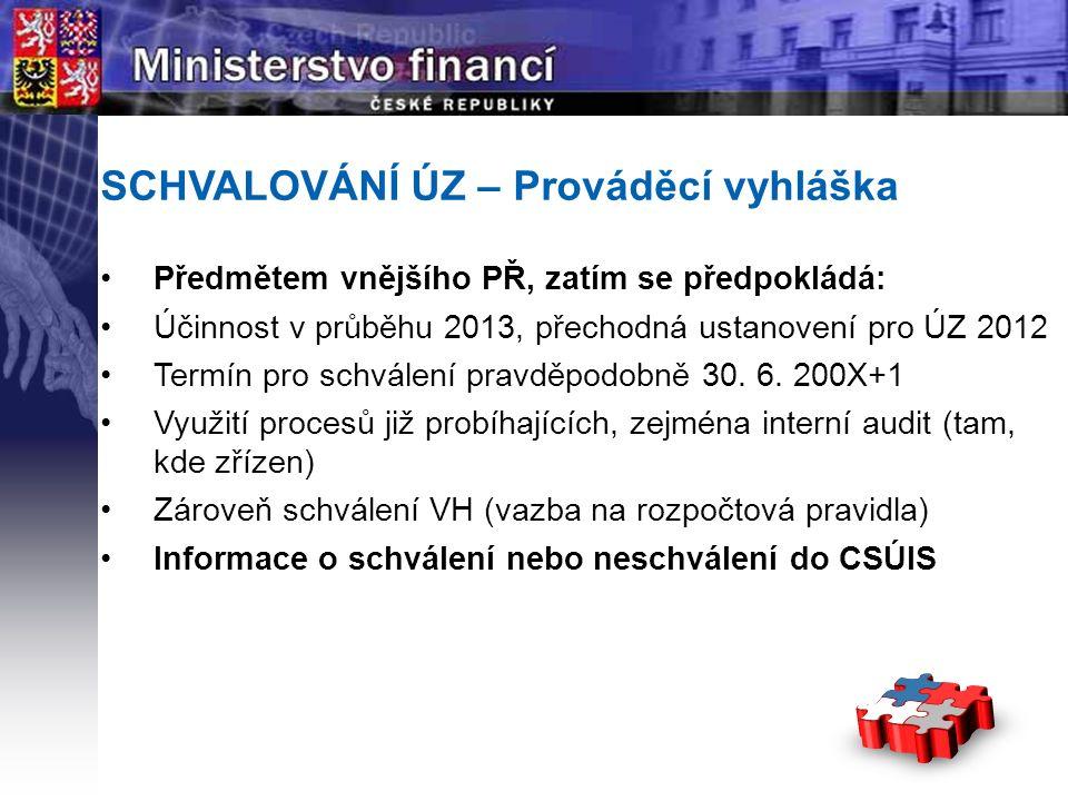 Page  5 YOUR LOGO STÁTNÍ SCHVALOVÁNÍ ÚZ – Prováděcí vyhláška Předmětem vnějšího PŘ, zatím se předpokládá: Účinnost v průběhu 2013, přechodná ustanovení pro ÚZ 2012 Termín pro schválení pravděpodobně 30.