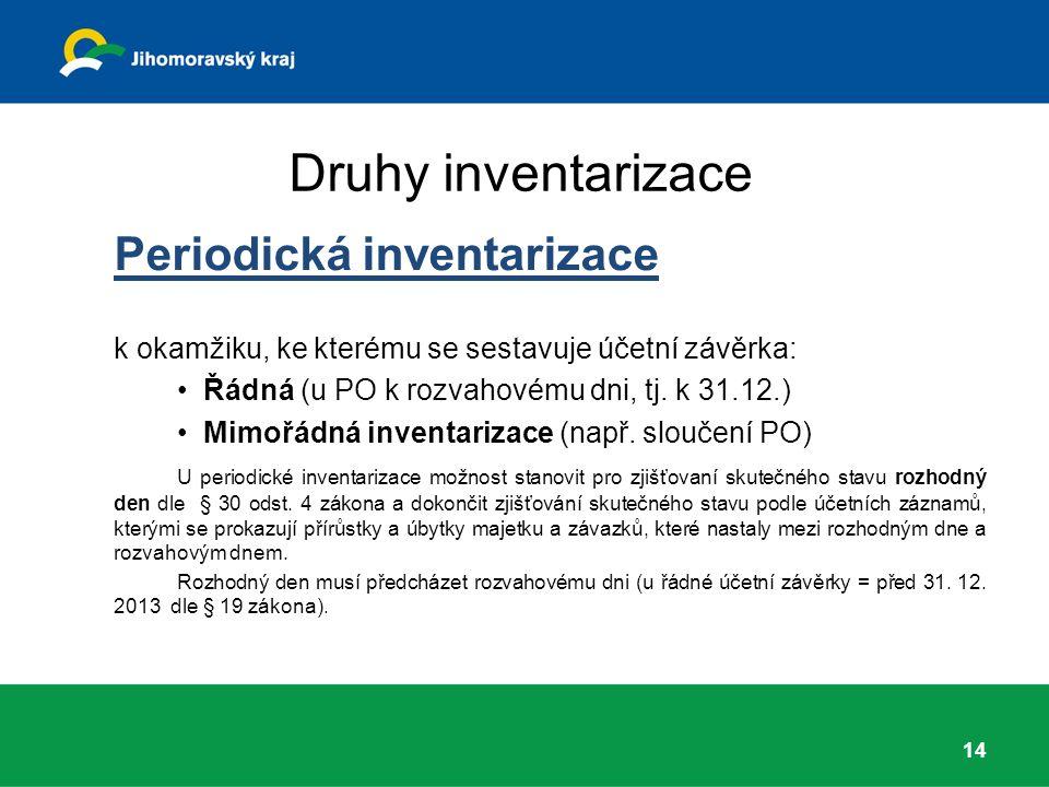 Druhy inventarizace Periodická inventarizace k okamžiku, ke kterému se sestavuje účetní závěrka: Řádná (u PO k rozvahovému dni, tj.