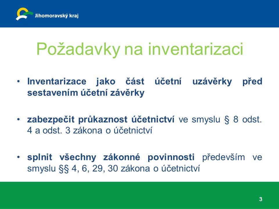 Požadavky na inventarizaci Inventarizace jako část účetní uzávěrky před sestavením účetní závěrky zabezpečit průkaznost účetnictví ve smyslu § 8 odst.