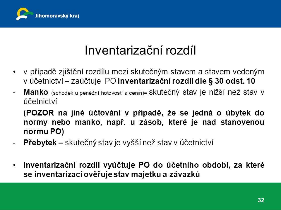 Inventarizační rozdíl v případě zjištění rozdílu mezi skutečným stavem a stavem vedeným v účetnictví – zaúčtuje PO inventarizační rozdíl dle § 30 odst.