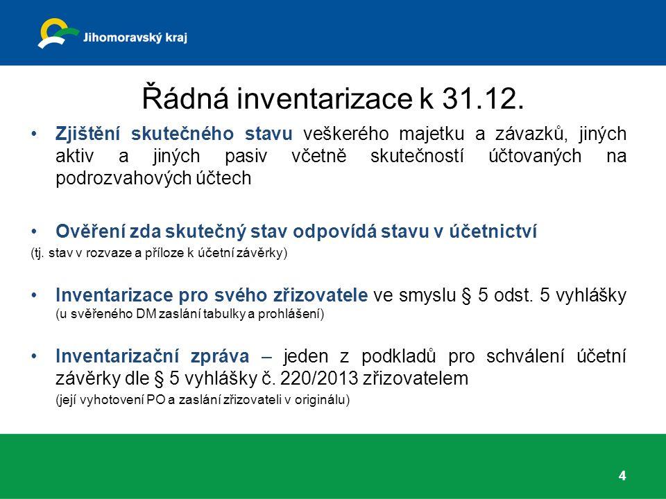 Řádná inventarizace k 31.12.