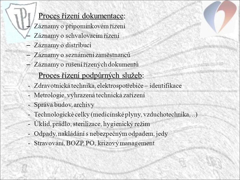 Proces řízení dokumentace: – Záznamy o připomínkovém řízení – Záznamy o schvalovacím řízení – Záznamy o distribuci – Záznamy o seznámení zaměstnanců – Záznamy o rušení řízených dokumentů Proces řízení podpůrných služeb: -Zdravotnická technika, elektrospotřebiče – identifikace -Metrologie, vyhrazená technická zařízení -Správa budov, archivy -Technologické celky (medicínské plyny, vzduchotechnika,..) -Úklid, prádlo, sterilizace, hygienický režim -Odpady, nakládání s nebezpečným odpadem, jedy -Stravování, BOZP, PO, krizový management