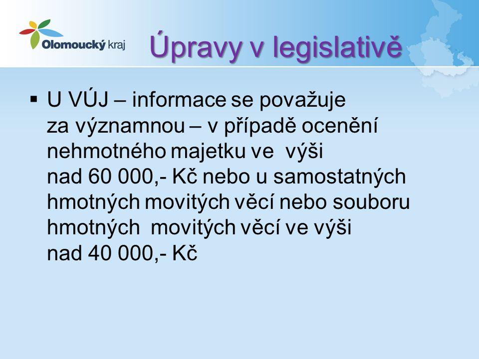 Úpravy v legislativě  U VÚJ – informace se považuje za významnou – v případě ocenění nehmotného majetku ve výši nad 60 000,- Kč nebo u samostatných hmotných movitých věcí nebo souboru hmotných movitých věcí ve výši nad 40 000,- Kč