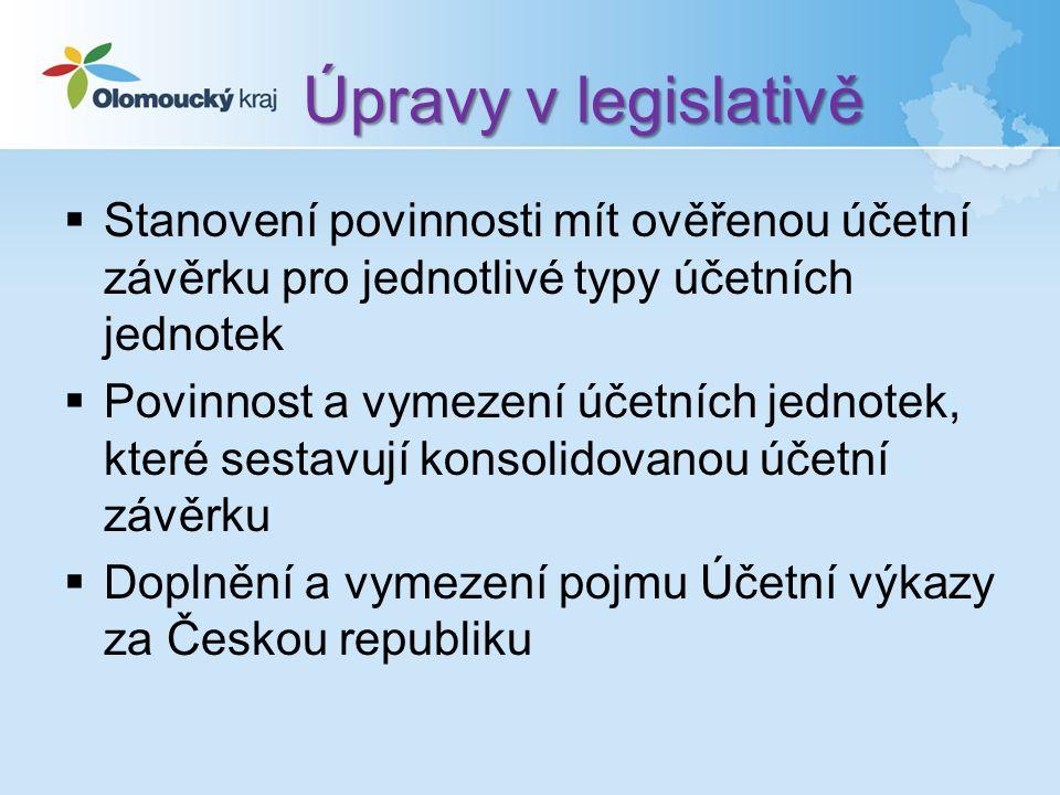 Úpravy v legislativě  Stanovení povinnosti mít ověřenou účetní závěrku pro jednotlivé typy účetních jednotek  Povinnost a vymezení účetních jednotek, které sestavují konsolidovanou účetní závěrku  Doplnění a vymezení pojmu Účetní výkazy za Českou republiku