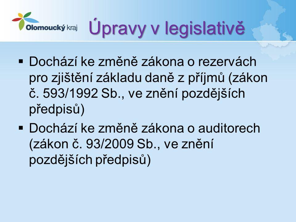 Úpravy v legislativě  Dochází ke změně zákona o rezervách pro zjištění základu daně z příjmů (zákon č.