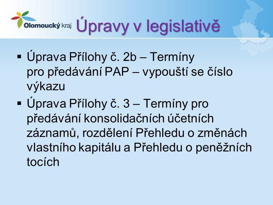 Úpravy v legislativě  Úprava Přílohy č.