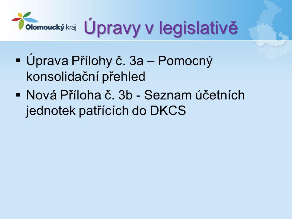 Úpravy v legislativě  Úprava Přílohy č. 3a – Pomocný konsolidační přehled  Nová Příloha č.