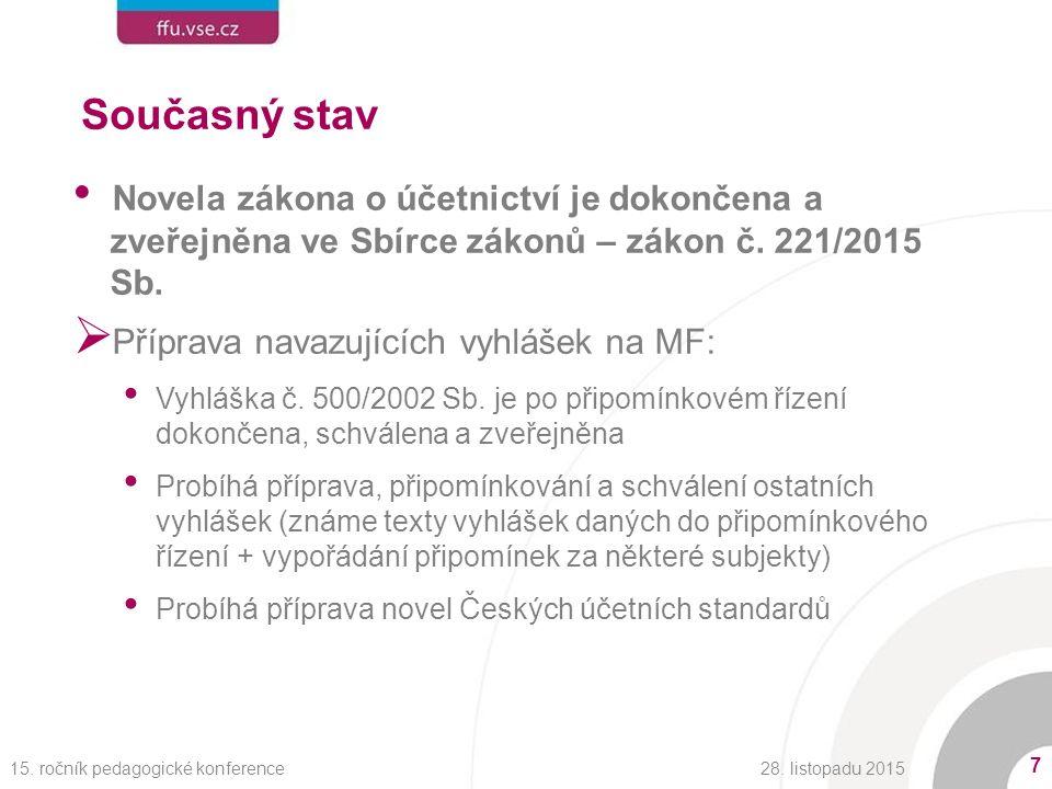 Současný stav Novela zákona o účetnictví je dokončena a zveřejněna ve Sbírce zákonů – zákon č.