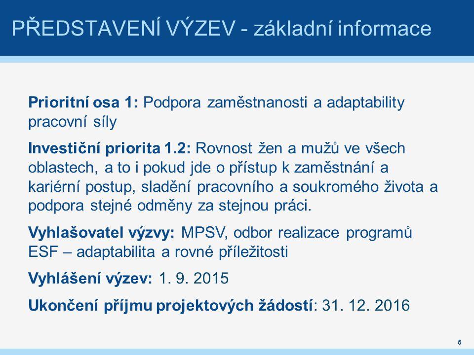 PŘEDSTAVENÍ VÝZEV – cíl výzvy Cíl výzvy: Podpořit orgány veřejné správy v přijímání opatření vyplývající z Vládní strategie pro rovnost žen a mužů v České republice na léta 2014 – 2020.