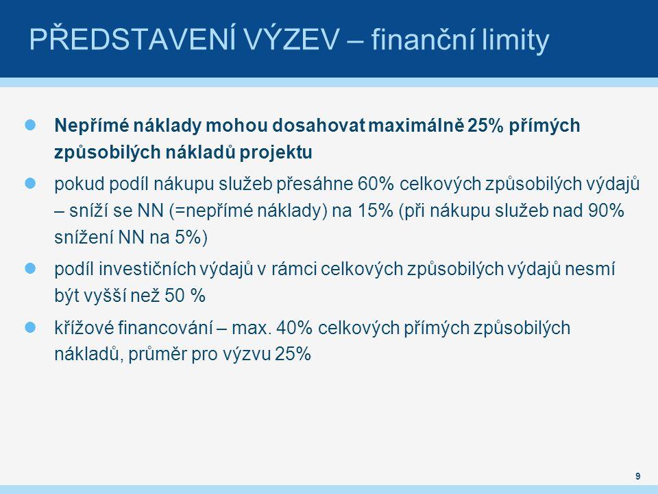 PŘEDSTAVENÍ VÝZEV – finanční limity Nepřímé náklady mohou dosahovat maximálně 25% přímých způsobilých nákladů projektu pokud podíl nákupu služeb přesáhne 60% celkových způsobilých výdajů – sníží se NN (=nepřímé náklady) na 15% (při nákupu služeb nad 90% snížení NN na 5%) podíl investičních výdajů v rámci celkových způsobilých výdajů nesmí být vyšší než 50 % křížové financování – max.