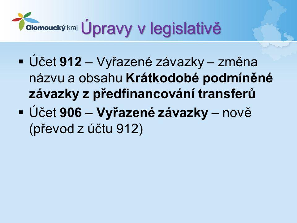 Úpravy v legislativě Úpravy v legislativě  Účet 912 – Vyřazené závazky – změna názvu a obsahu Krátkodobé podmíněné závazky z předfinancování transferů  Účet 906 – Vyřazené závazky – nově (převod z účtu 912)