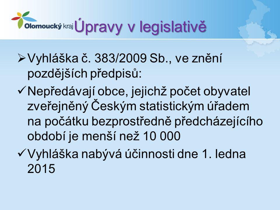 Úpravy v legislativě  Vyhláška č.