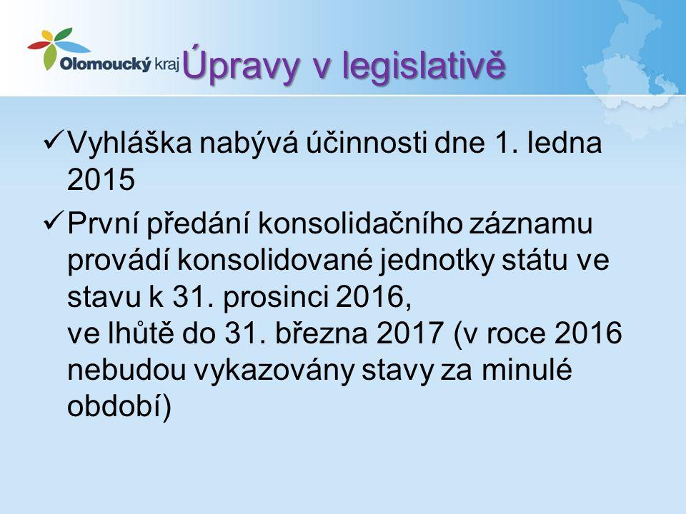 Úpravy v legislativě Vyhláška nabývá účinnosti dne 1.