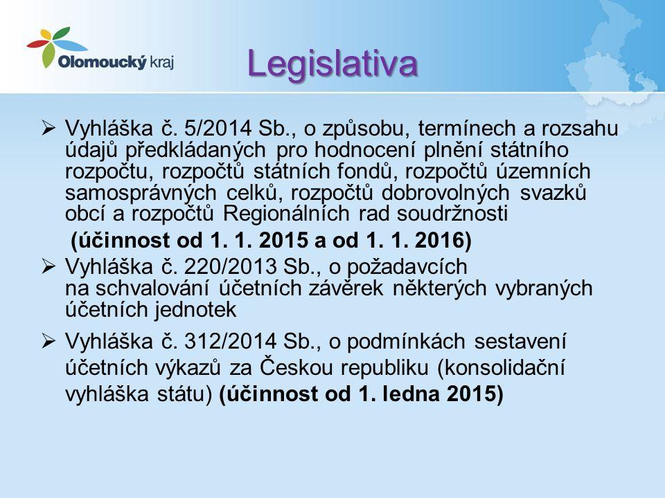 Legislativa  Vyhláška č.