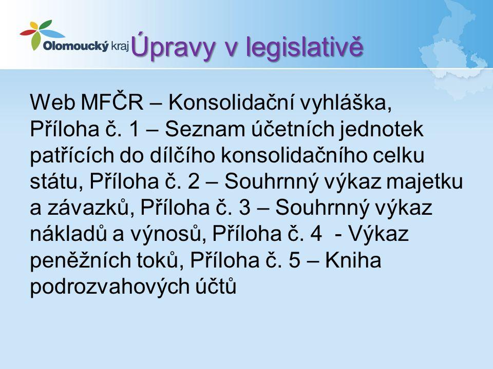 Úpravy v legislativě Web MFČR – Konsolidační vyhláška, Příloha č.