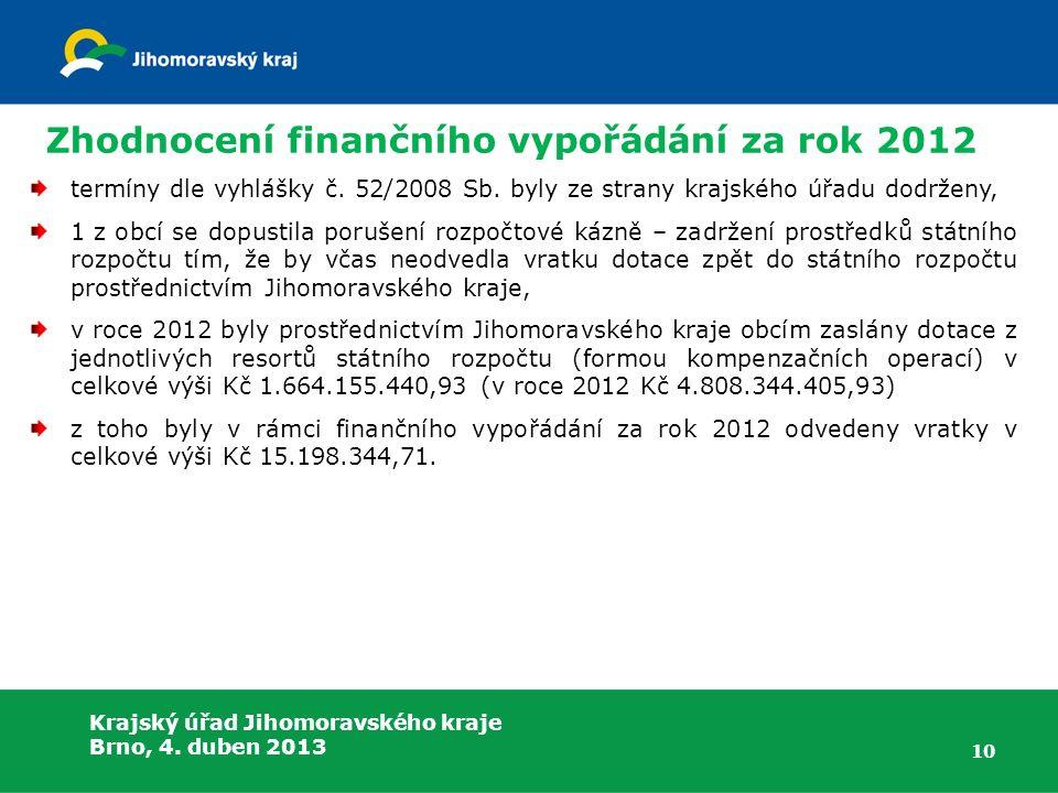 Krajský úřad Jihomoravského kraje Brno, 4. duben 2013 Zhodnocení finančního vypořádání za rok 2012 termíny dle vyhlášky č. 52/2008 Sb. byly ze strany