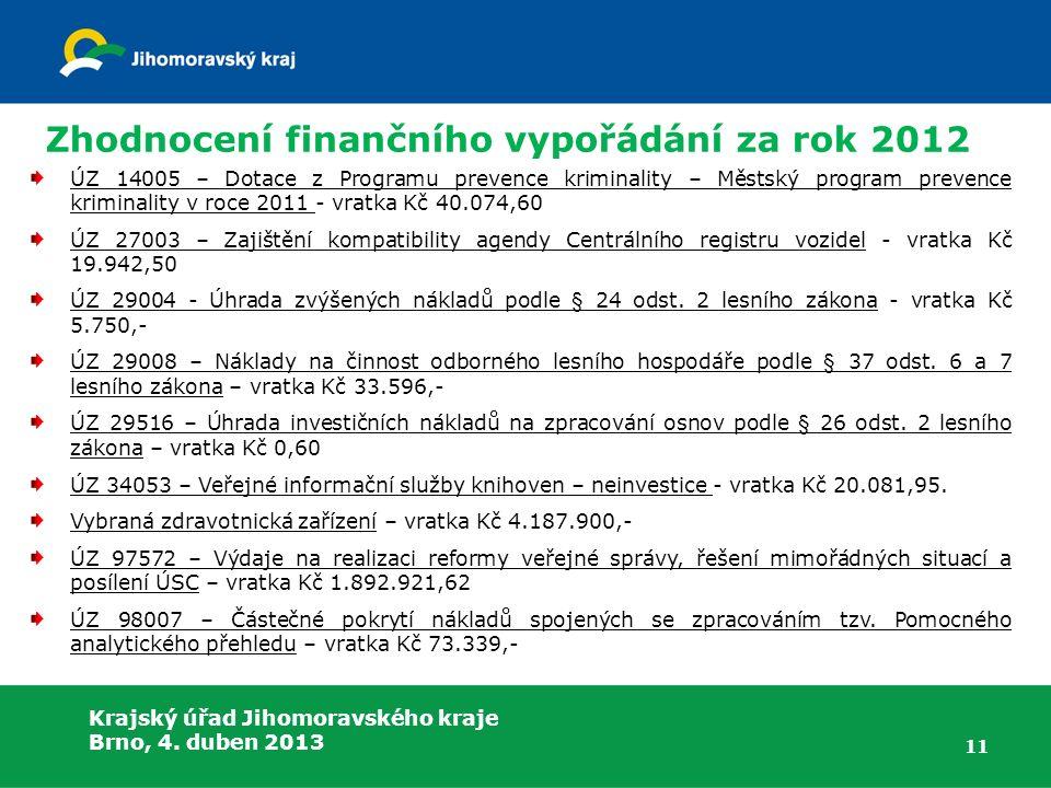 Krajský úřad Jihomoravského kraje Brno, 4. duben 2013 Zhodnocení finančního vypořádání za rok 2012 ÚZ 14005 – Dotace z Programu prevence kriminality –