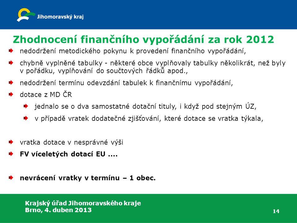 Krajský úřad Jihomoravského kraje Brno, 4. duben 2013 Zhodnocení finančního vypořádání za rok 2012 nedodržení metodického pokynu k provedení finančníh