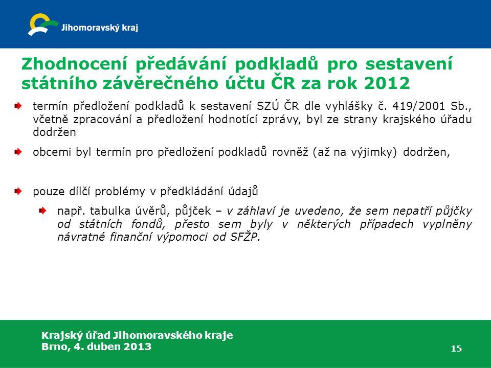 Krajský úřad Jihomoravského kraje Brno, 4. duben 2013 Zhodnocení předávání podkladů pro sestavení státního závěrečného účtu ČR za rok 2012 termín před