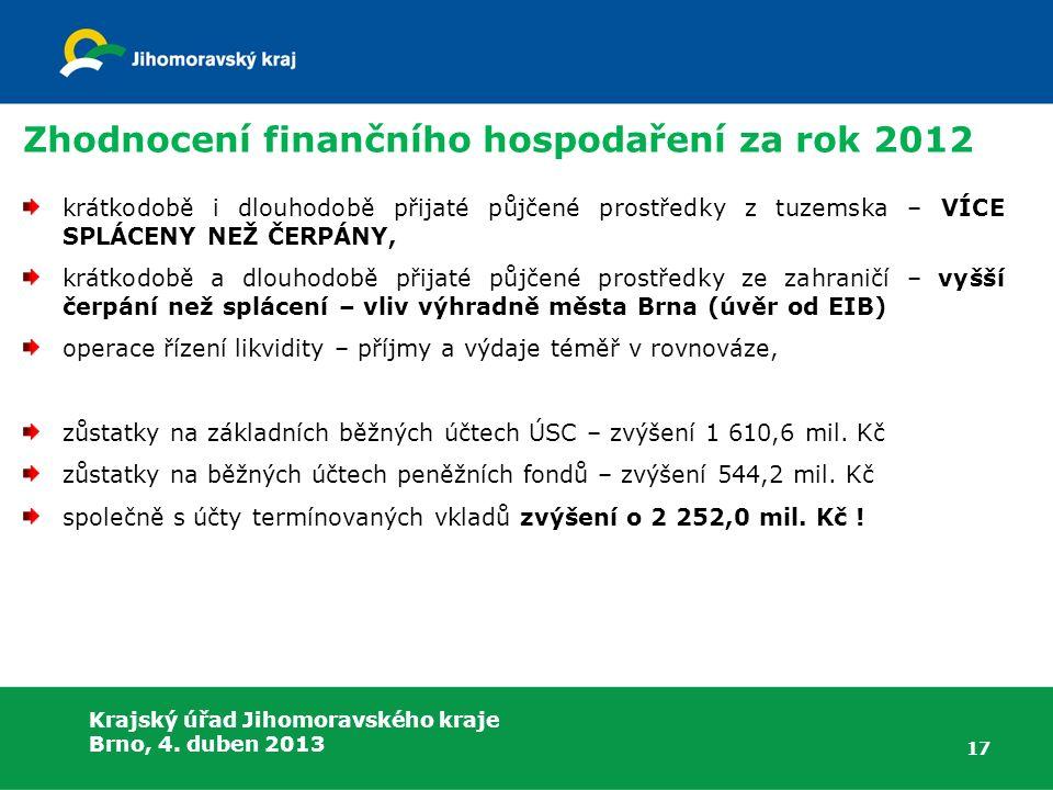 Krajský úřad Jihomoravského kraje Brno, 4. duben 2013 Zhodnocení finančního hospodaření za rok 2012 krátkodobě i dlouhodobě přijaté půjčené prostředky