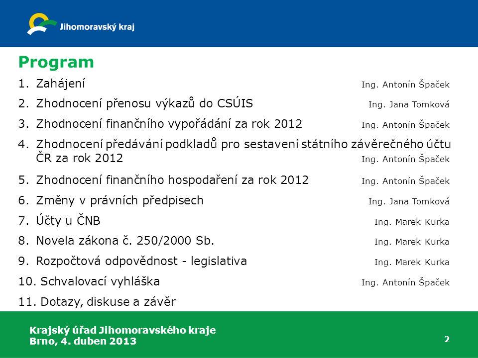 2 Program 1.Zahájení Ing.Antonín Špaček 2.Zhodnocení přenosu výkazů do CSÚIS Ing.