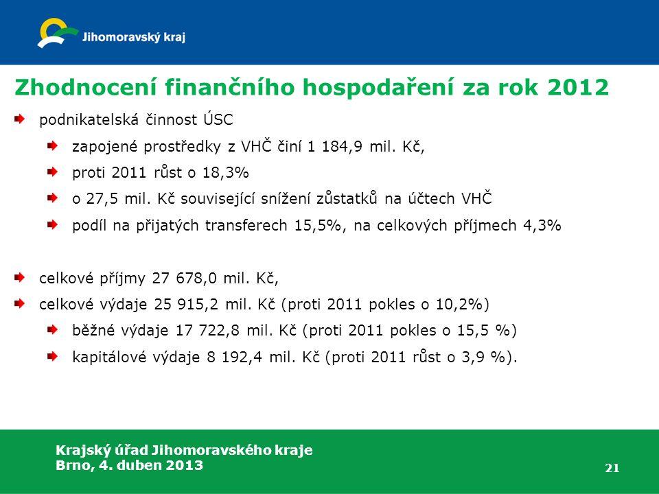 Krajský úřad Jihomoravského kraje Brno, 4. duben 2013 Zhodnocení finančního hospodaření za rok 2012 podnikatelská činnost ÚSC zapojené prostředky z VH