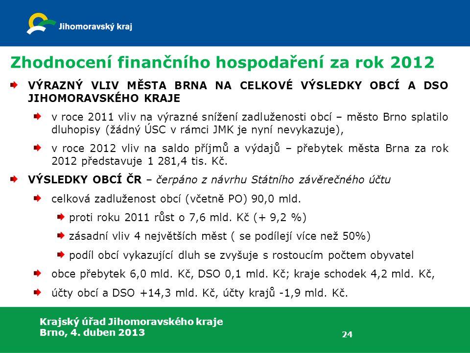 Krajský úřad Jihomoravského kraje Brno, 4. duben 2013 Zhodnocení finančního hospodaření za rok 2012 VÝRAZNÝ VLIV MĚSTA BRNA NA CELKOVÉ VÝSLEDKY OBCÍ A