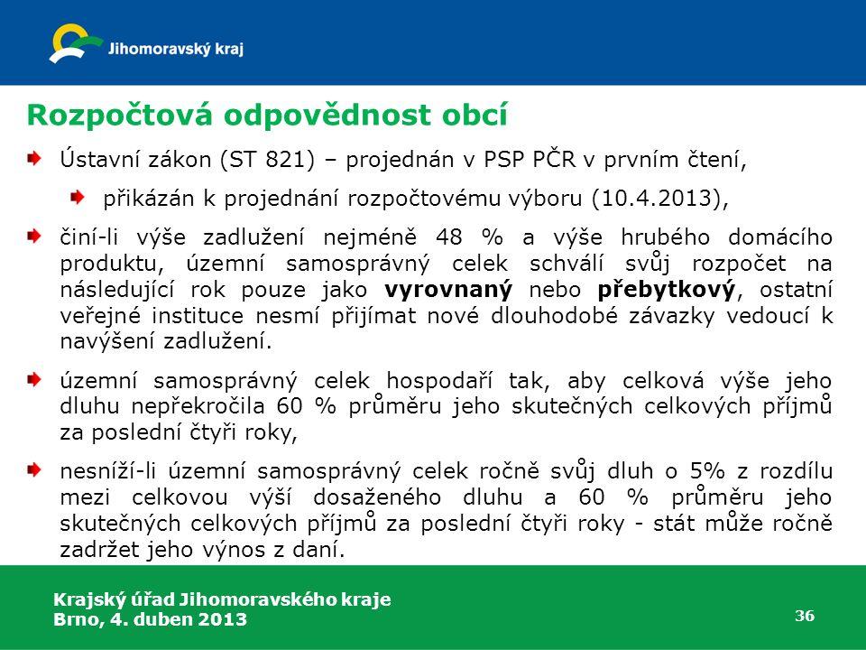 Rozpočtová odpovědnost obcí Ústavní zákon (ST 821) – projednán v PSP PČR v prvním čtení, přikázán k projednání rozpočtovému výboru (10.4.2013), činí-li výše zadlužení nejméně 48 % a výše hrubého domácího produktu, územní samosprávný celek schválí svůj rozpočet na následující rok pouze jako vyrovnaný nebo přebytkový, ostatní veřejné instituce nesmí přijímat nové dlouhodobé závazky vedoucí k navýšení zadlužení.