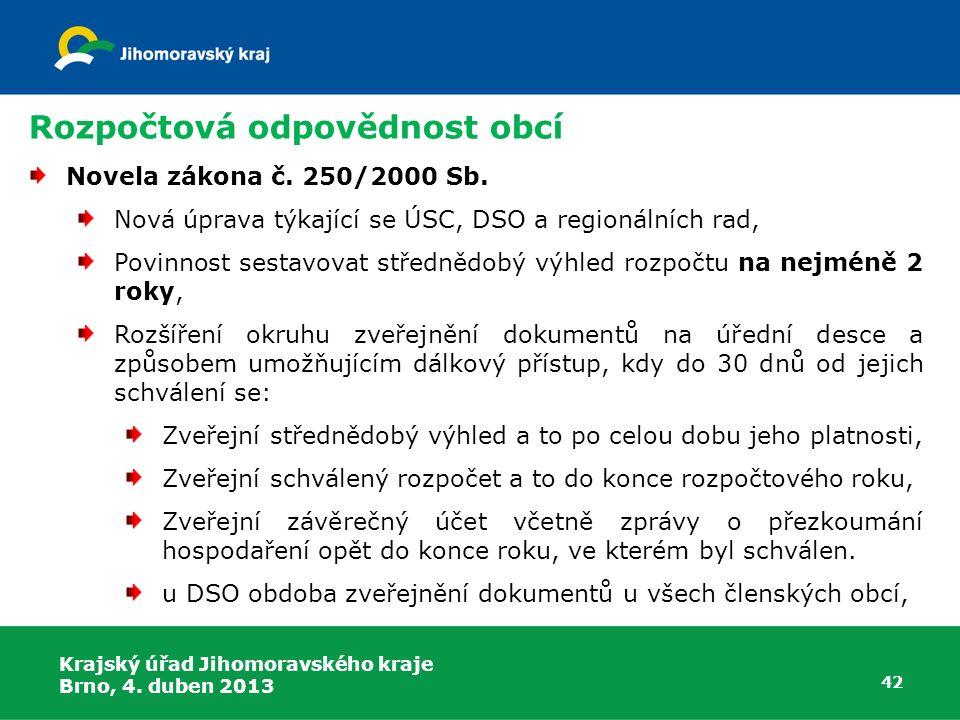 Rozpočtová odpovědnost obcí Novela zákona č. 250/2000 Sb. Nová úprava týkající se ÚSC, DSO a regionálních rad, Povinnost sestavovat střednědobý výhled